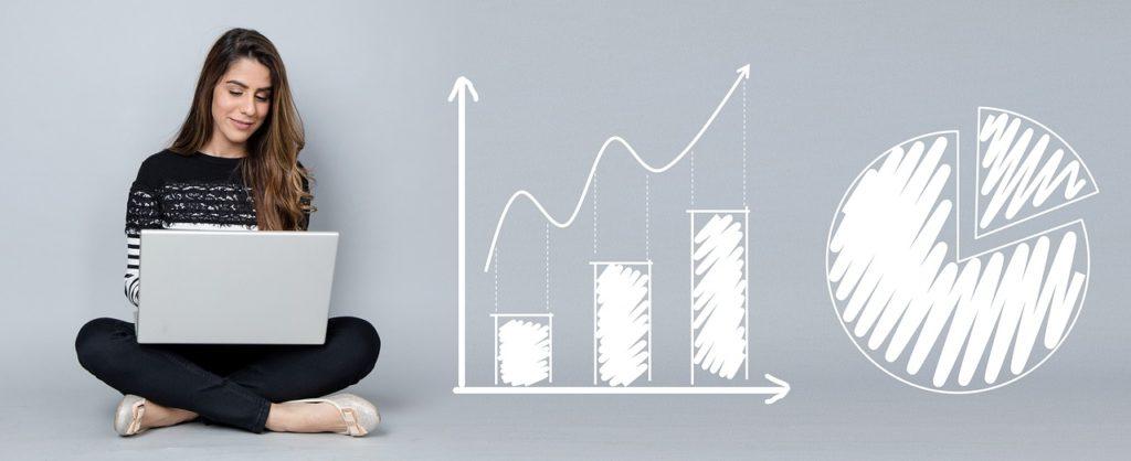 analysis investment